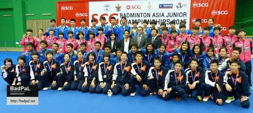 Team Medalists